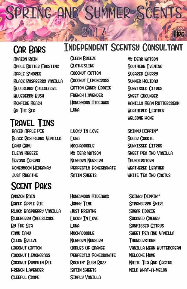 Our Current List Of Scents And Products They Are Available