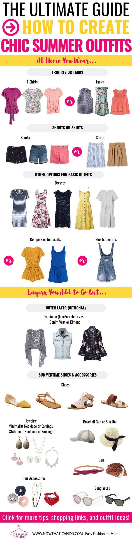 Photo of #summer #fashion #moms #tips #outfits #summerwardrobe