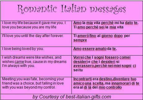 Romantic Italian message Italian love quotes, Italian