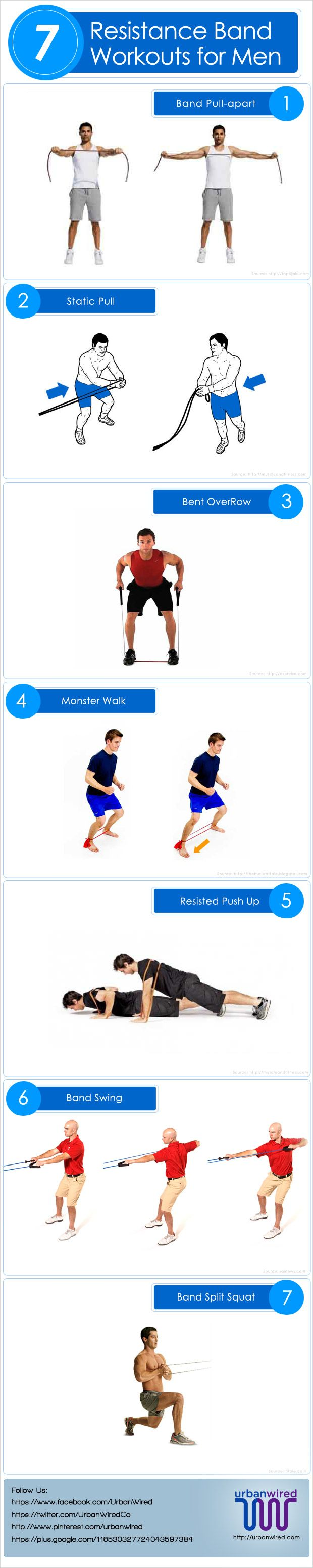 Resistance Band Workouts For Men Band Workout Resistance Band
