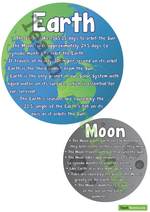 Earth Sun And Moon Pictures With Information Teach Starter