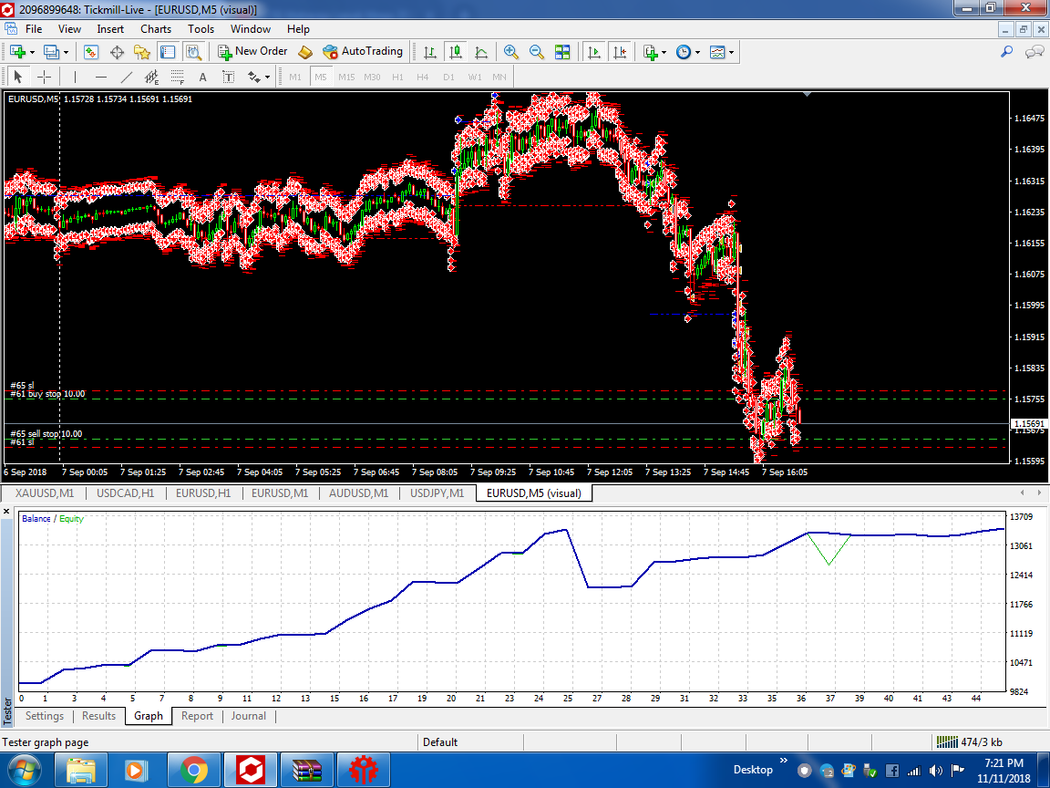 forex spread betting scalping ea