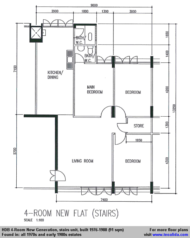 Hdb Flat Types And Their Sizes Floor Plans How To Plan Utility Rooms