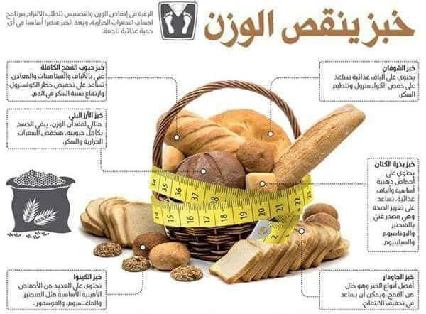 Low Calories Breads Loss Weight Fitness Health Facts Food Health And Nutrition Health Diet