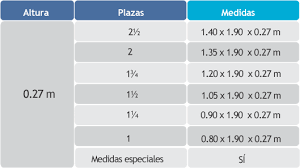 Resultado De Imagen Para Medidas De Cama 2 Plazas Bedroom Design Design