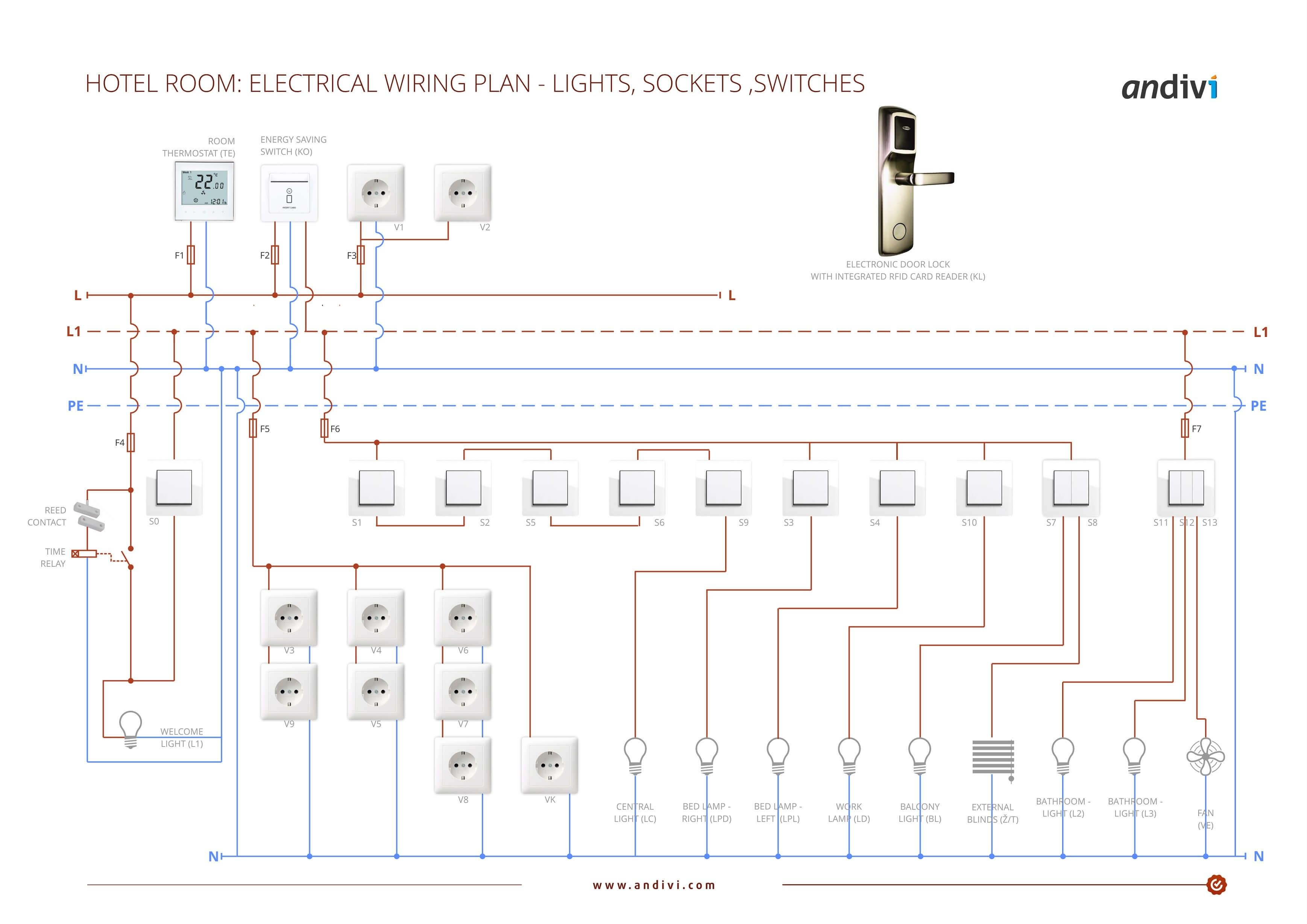 Unique Wiring A Bedroom Circuit Diagram Wiringdiagram Diagramming Diagramm Visuals Visualisation Gr Electrical Layout Diagram Electrical Circuit Diagram