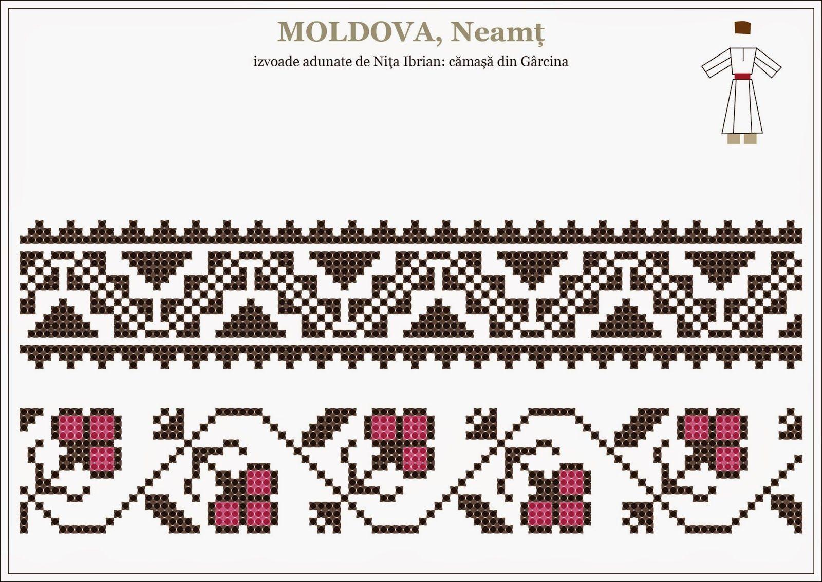 NEAMT+nita+ibrian+-+Cuiejdi-Garcina+7.jpg 1.600×1.132 piksel