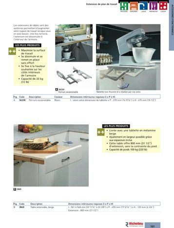 Brochure Solutions de cuisine chez Quincaillerie Richelieu