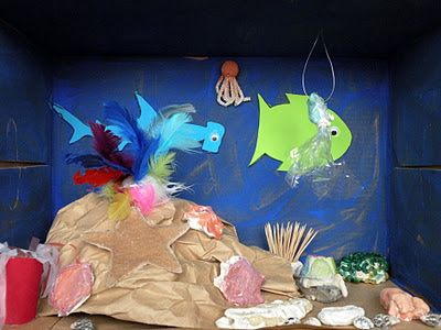 Coral Reef Ecosystem Diorama Related Keywords & Suggestions