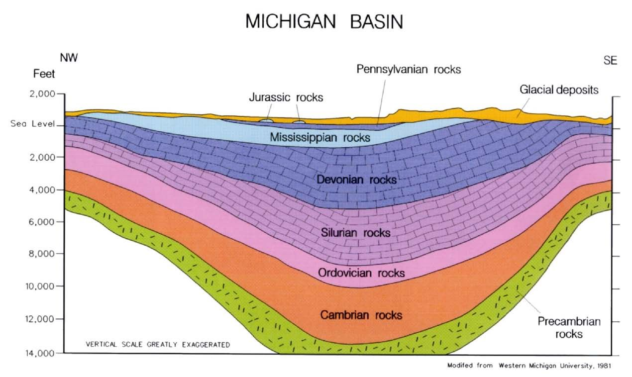 the geologic history of the illinois basin Illinois basin new albany and deeper geologic database available now the discovery group is offering its database compiled over a 20-year period of devonian and deeper tops in the illinois basin.