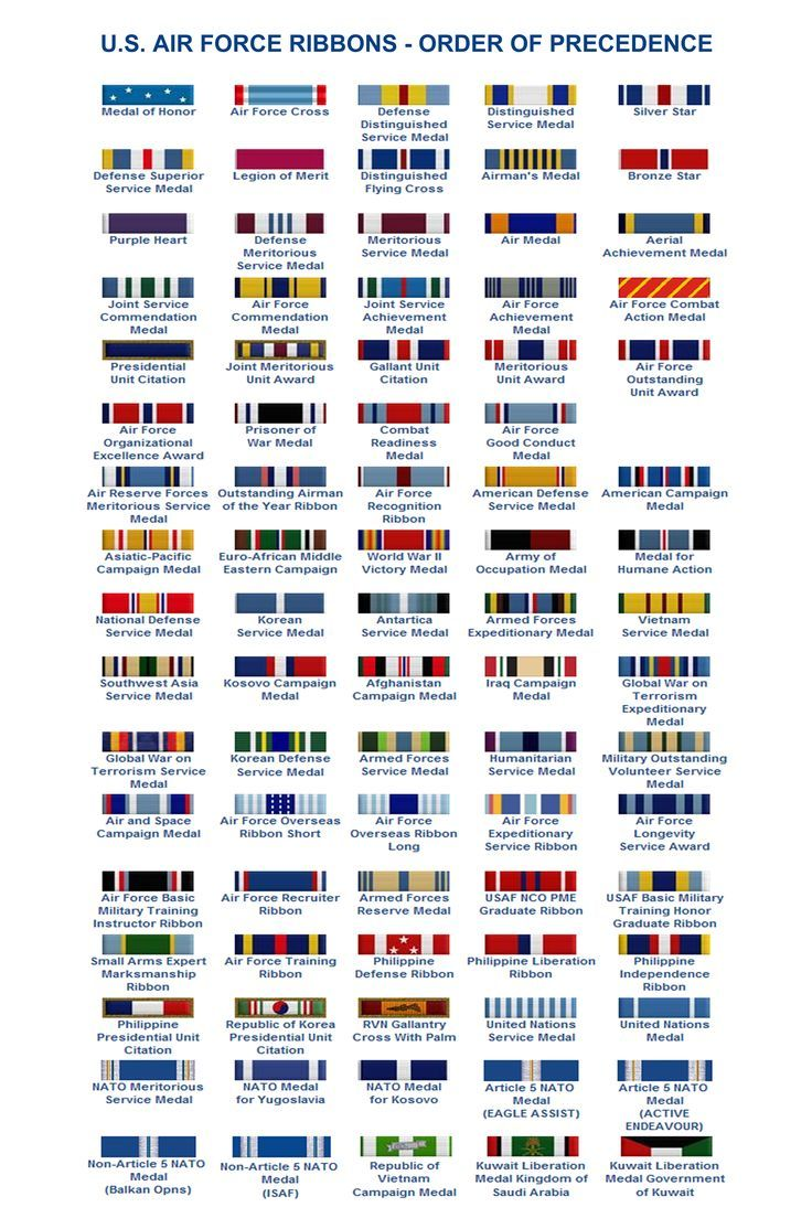 Air force medals order of precedence 2011 air force ribbon order