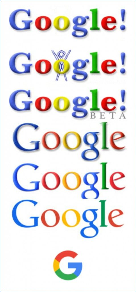 Google Logo History Inilah 7 riwayat Logo Google   Sejarah, Google