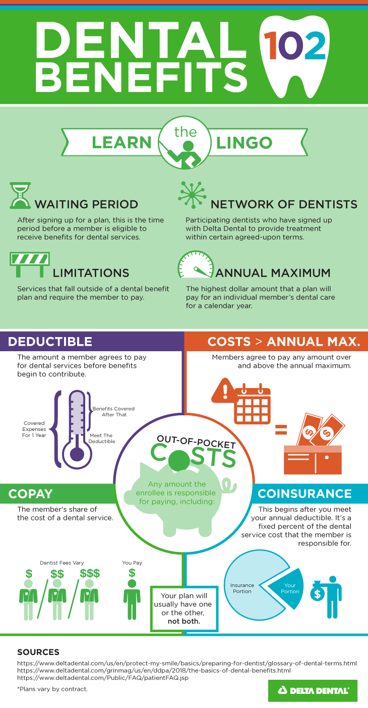 Dental Insurance 102 Infographic Dental Benefits Dental Insurance Dental