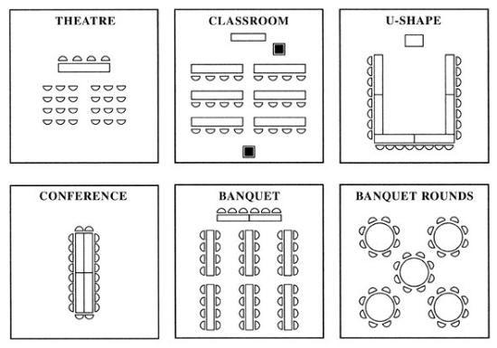 banquet hall diagrams diy enthusiasts wiring diagrams