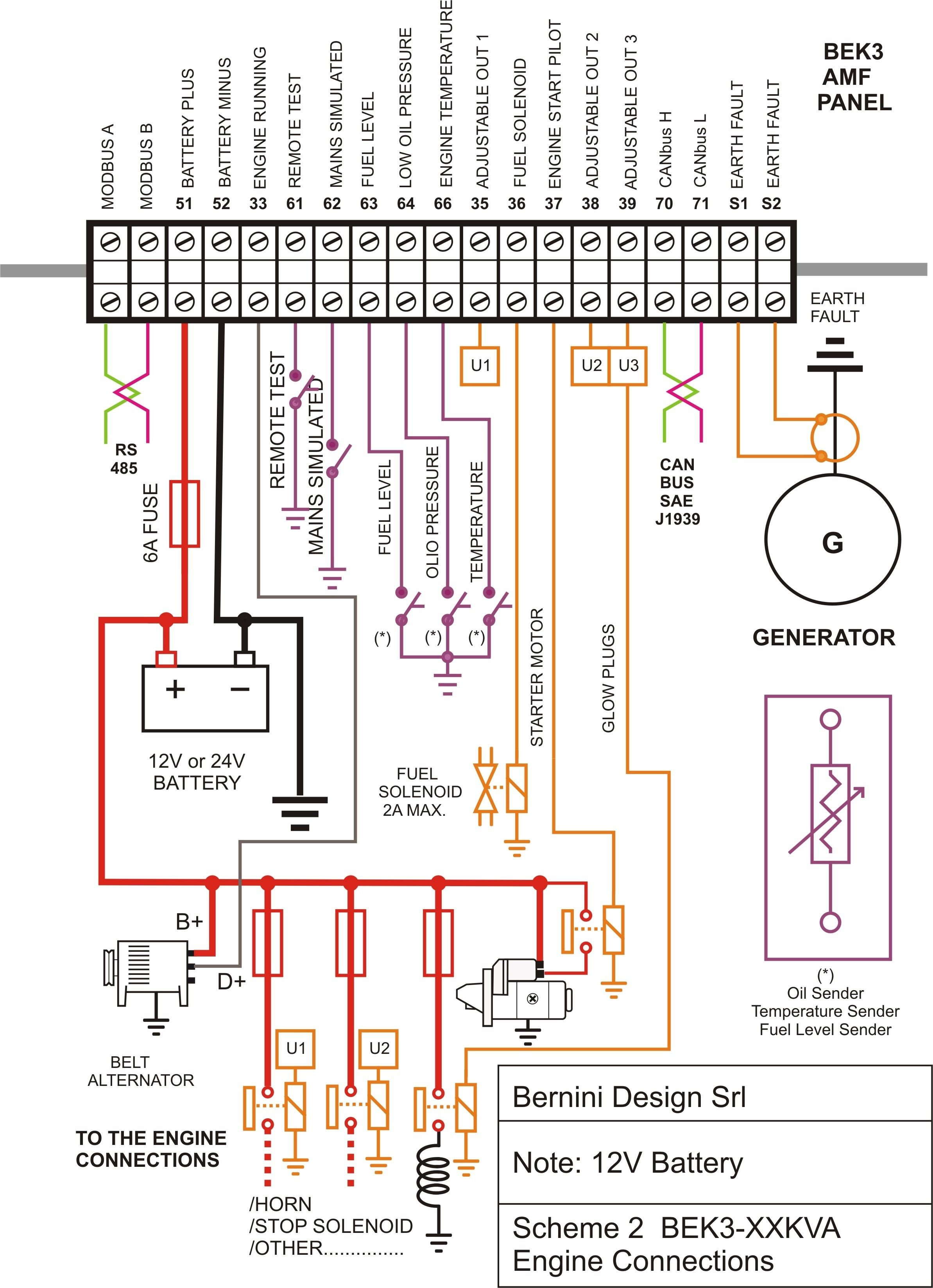 Panel Wiring Diagram Pdf