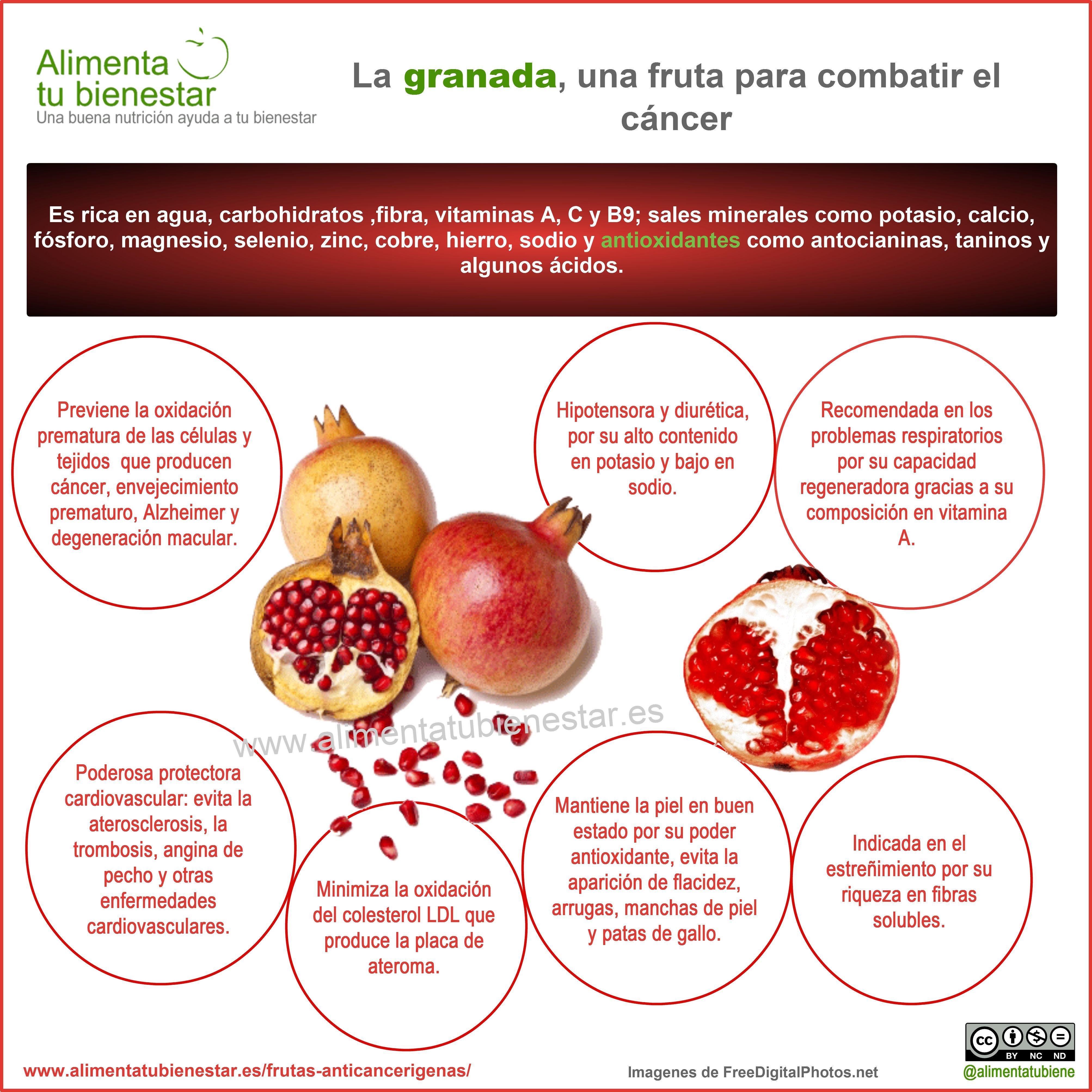 granada propiedades y beneficios para la salud