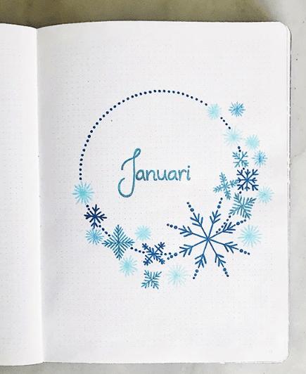 Photo of Der Januar breitete sich aus