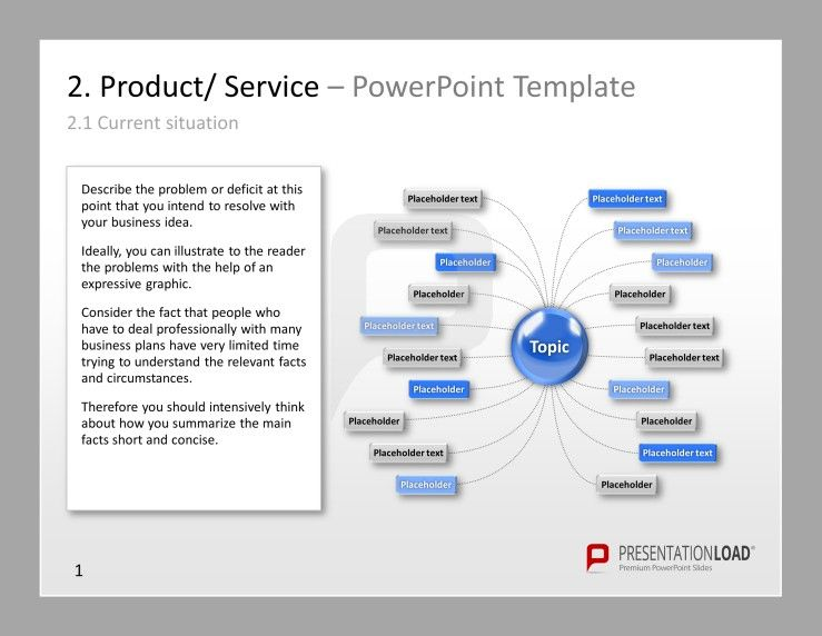 This Business Plan Powerpoint Template Shows The Product Service