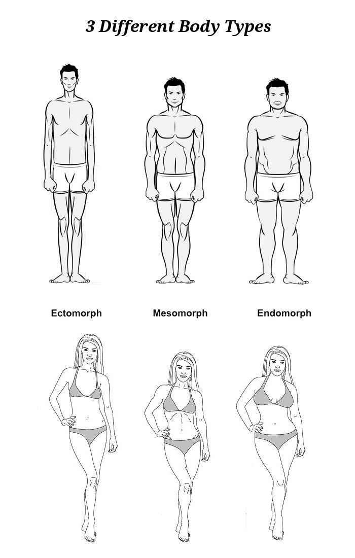 We All Are Different And Have Different Body Shapes And