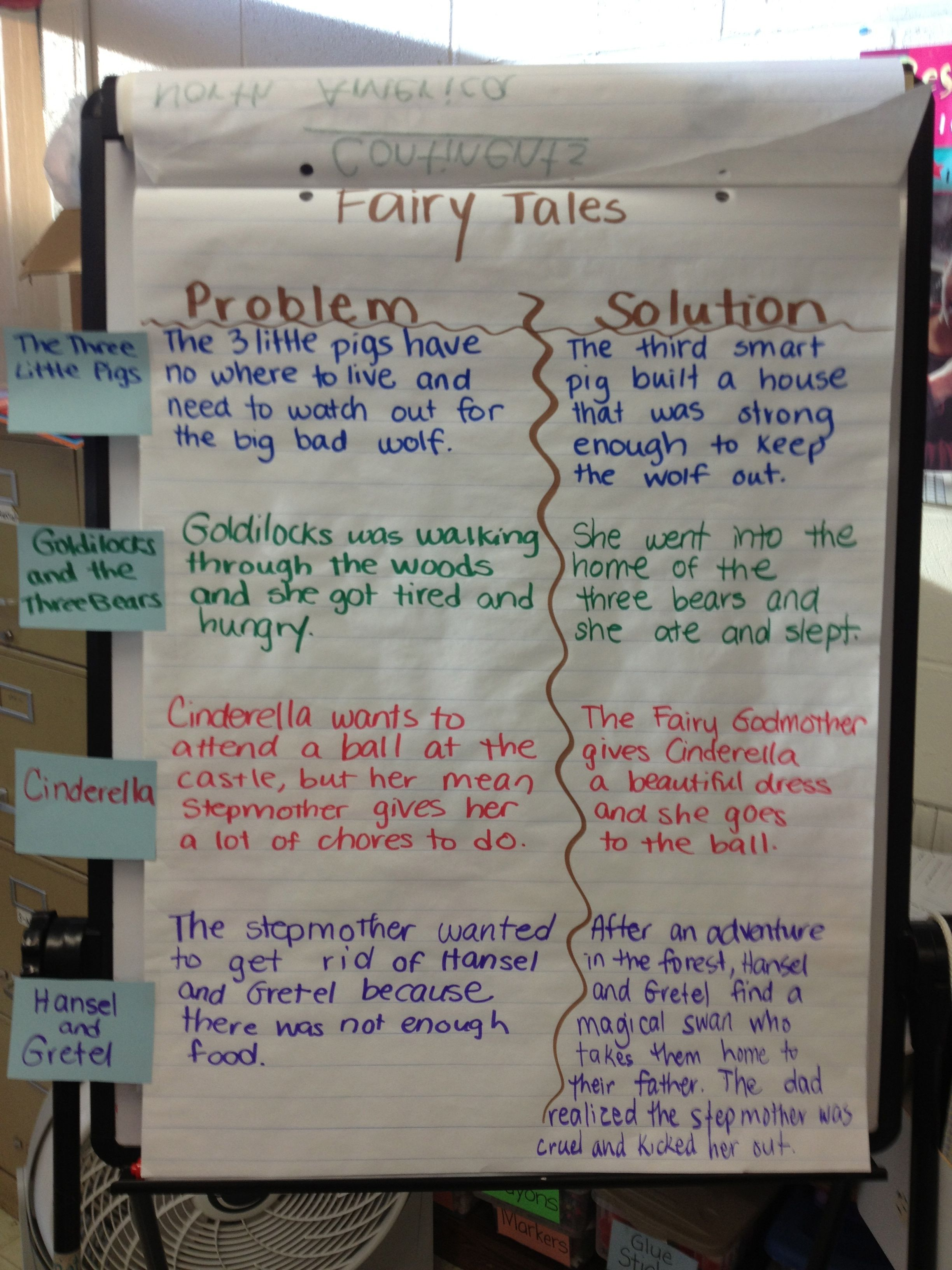 Fairy Tale Problem And Solution Chart