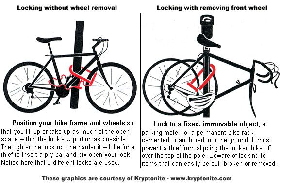 15 Tips And Tricks To Make You Life A Whole Lot Easier Bicycle