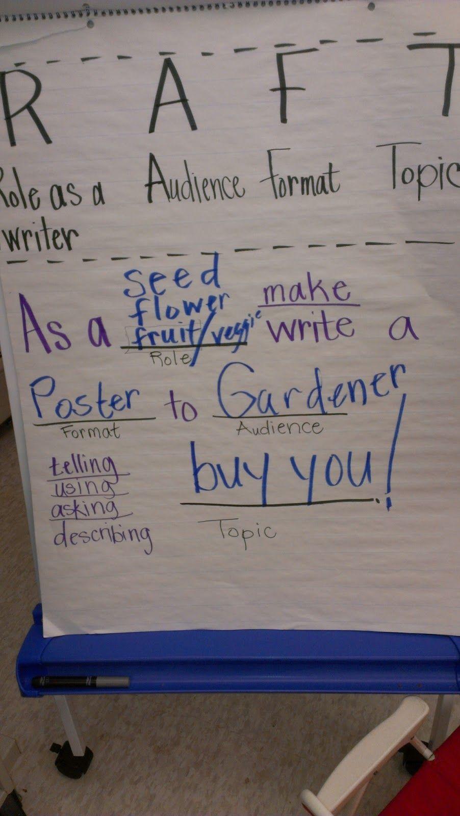 The Tutu Teacher Classroom Writing Kindergarten Writing Teaching Literacy [ 1600 x 902 Pixel ]