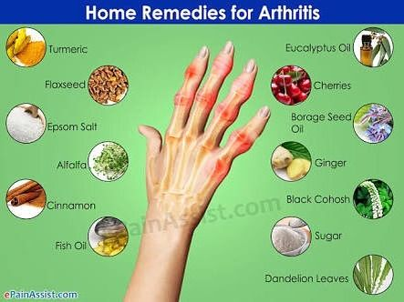 home remedies for arthritis  Visit us  jointpainrepair.com  Via  google images  #jointpain #jointpains #jointpainrelief #kneepain #kneepains #kneepainnogain #arthritis #hipjoint  #jointpaingone #jointpainfree