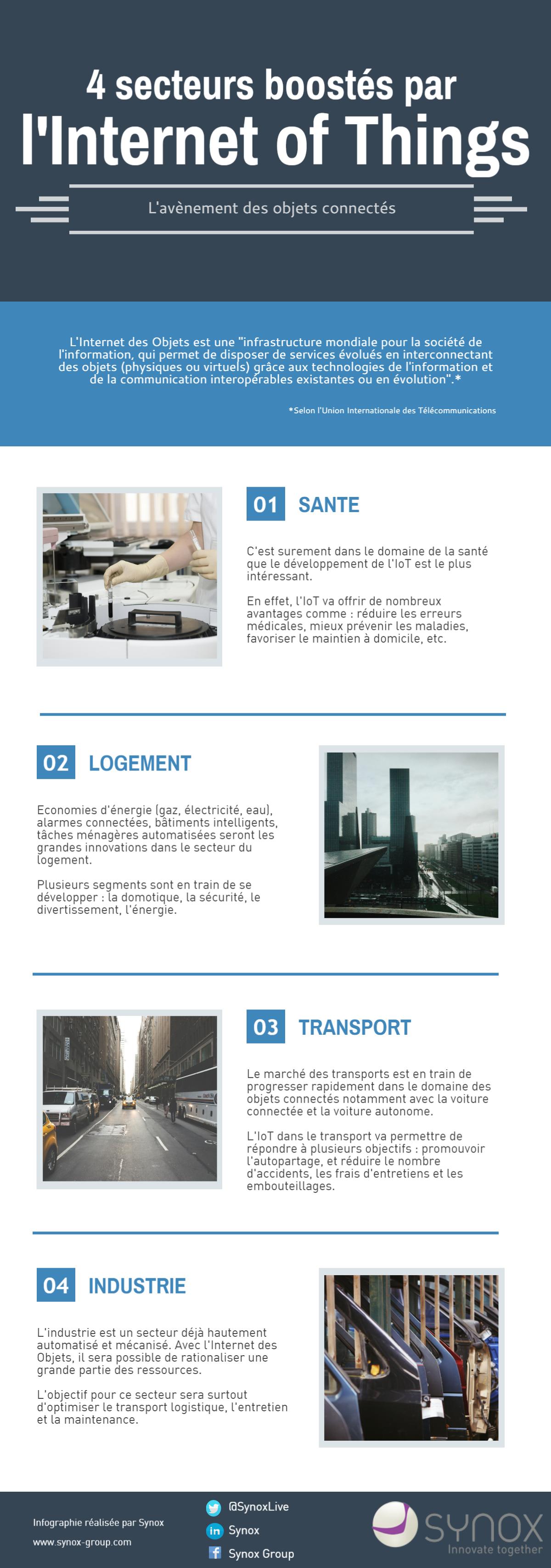 l 39 internet des objets iot boostent 4 secteurs en particulier l 39 industrie le logement la. Black Bedroom Furniture Sets. Home Design Ideas