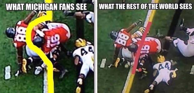 What Michigan Fans See What The Rest Of The World Sees Ohio State Michigan Ohio State Vs Michigan Ohio State Football