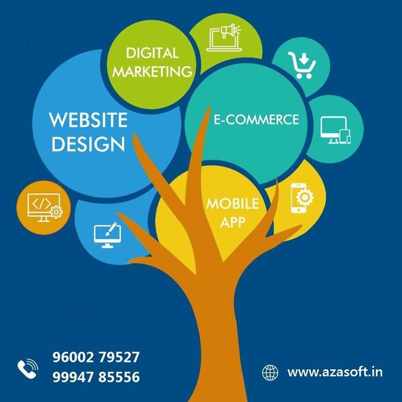 Web Designing Company In Tirunelveli Web Development Company In Tirunelveli Web Designing I With Images Business Website Design Web Development Company Web Development