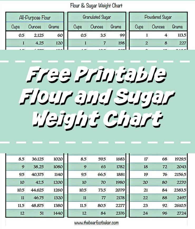 Flour and Sugar Weight Chart & Cheat Sheet | Weight charts ...