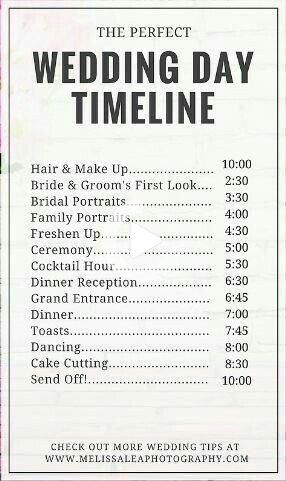 Wedding Planning Podstawy Co Trzeba Wiedziec In 2020 Wedding Day Timeline Wedding Planning Guide Wedding Planning Timeline