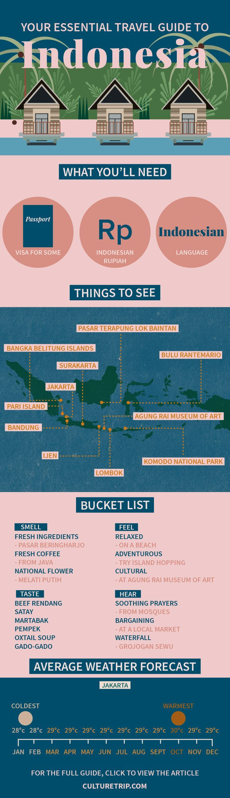 Your Essential Travel Guide to Indonesia (Infographic) | Asia Indonesia Jakarta wanderlust food coffee Travel Map where to eat where to go bucket list adventure illustration islands #style #shopping #styles #outfit #pretty #girl #girls #beauty #beautiful #me #cute #stylish #photooftheday #swag #dress #shoes #diy #design #fashion #Travel