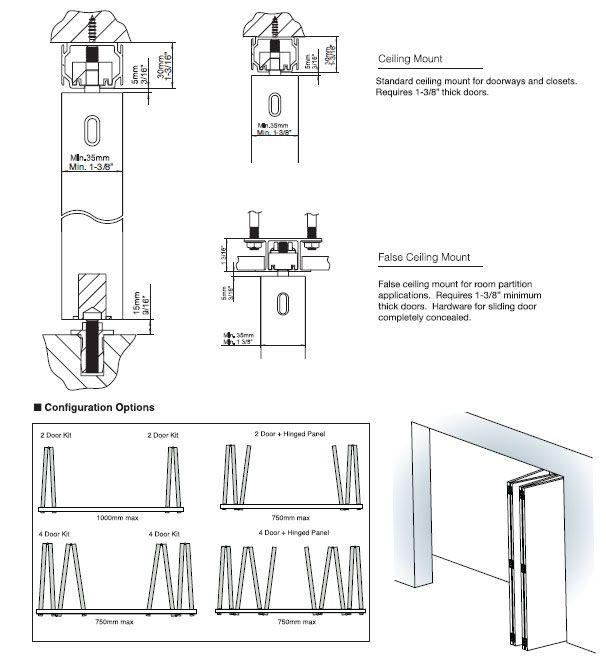 Schematic Fachadas Arquitectonicas Puertas Plegables Puertas