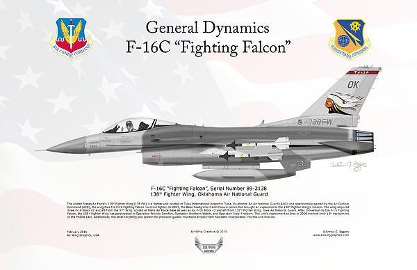 general aviation art