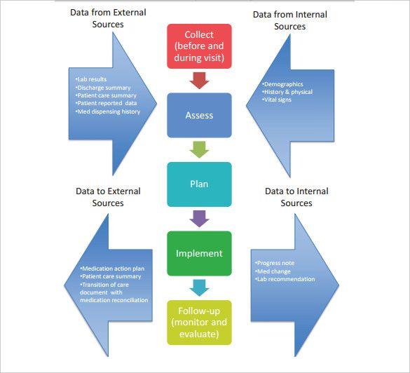 20+ Workflow Diagram Templates u2013 Sample, Example, Format Download - microsoft word diagram templates