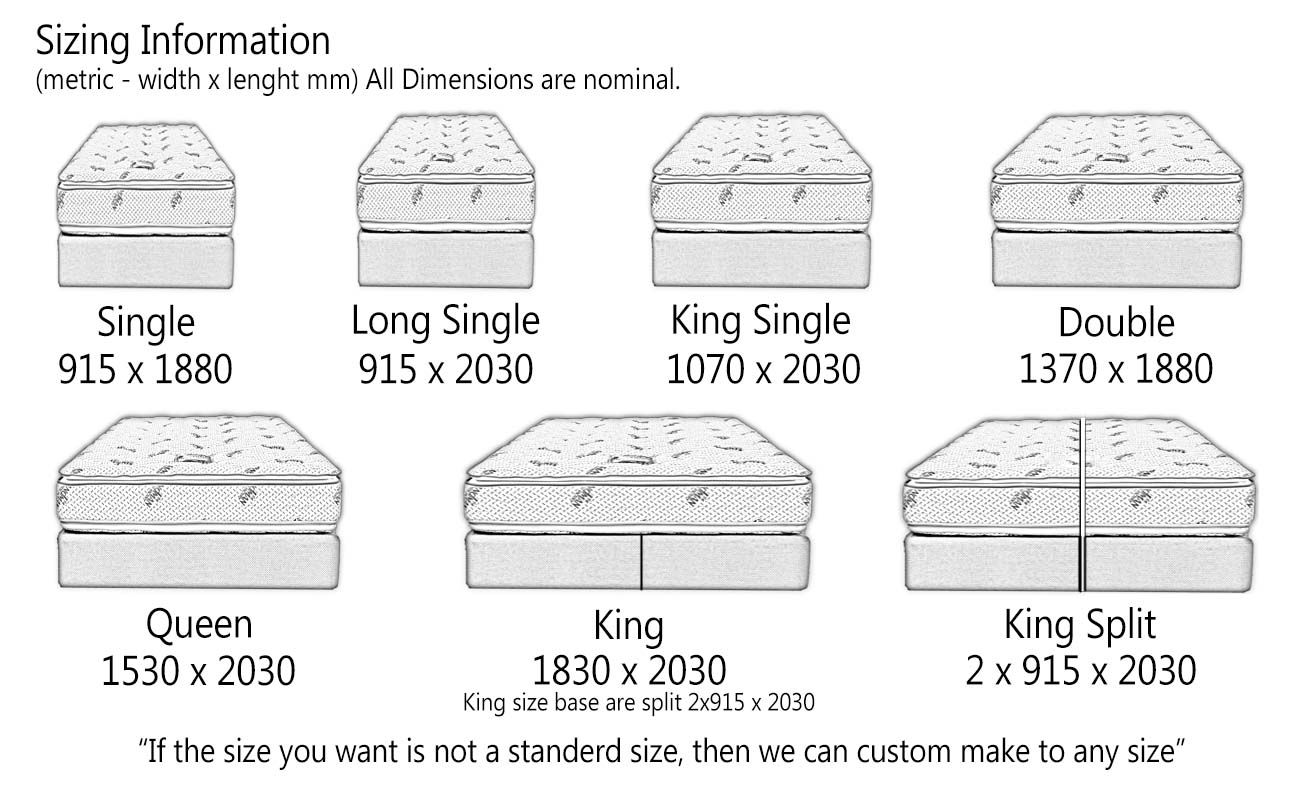 King Size Mattress Australia Australian Mattress Sizes Design Decoration Tips Quilt Size