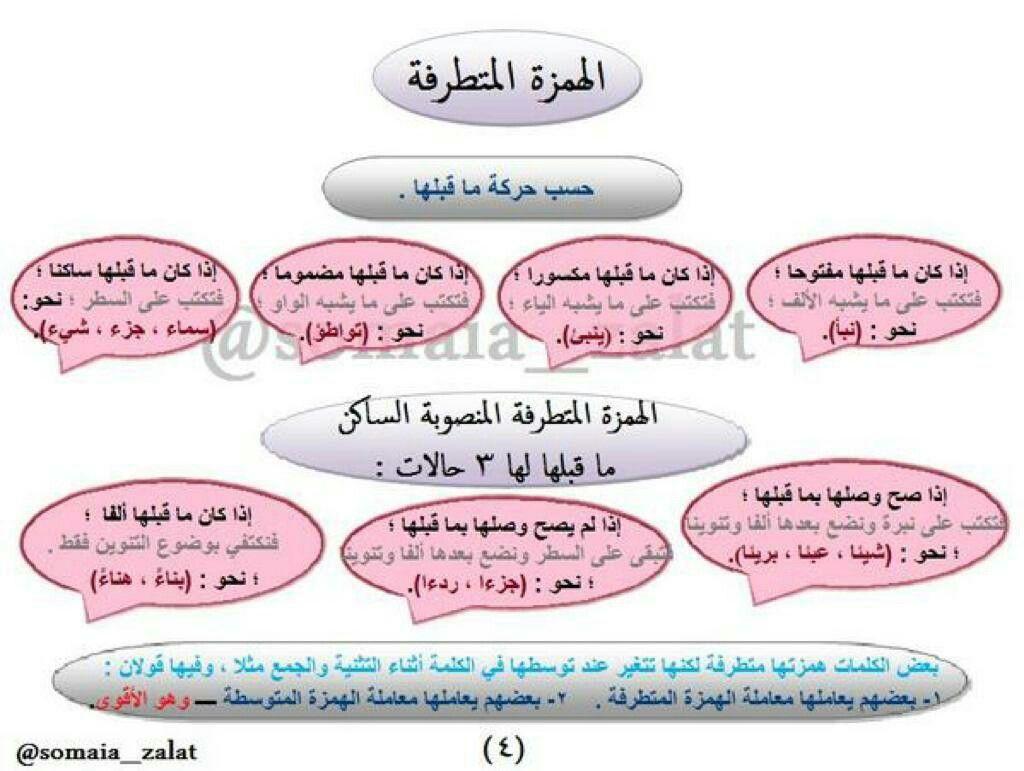 Pin By Moaiyd Al Husawi On اللغة العربية Eyeshadow