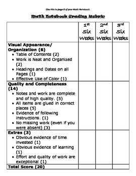 grading rubric for note taking