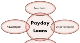 Payday Loans UK- Complete details with true facts and figures    http://www.dailymotion.com/video/x26izmm_payday-loans-uk-complete-details-with-true-facts-and-figures_news