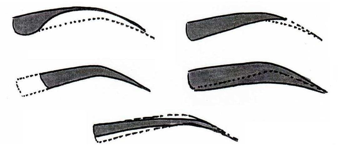 tipos de cejas Micropigmentacion Pinterest Permanent makeup - tipos de cejas