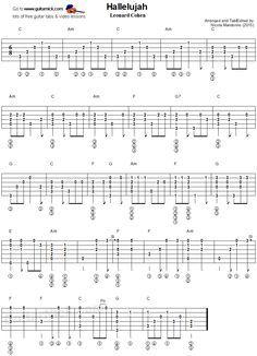 hallelujah fingerstyle guitar tablature tabs sheet music chords fingerstyle guitar. Black Bedroom Furniture Sets. Home Design Ideas
