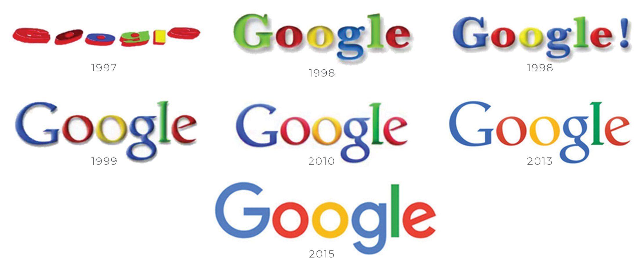 Riwayat Logo Google Dari Waktu ke Waktu yang Harus Diketahui ...