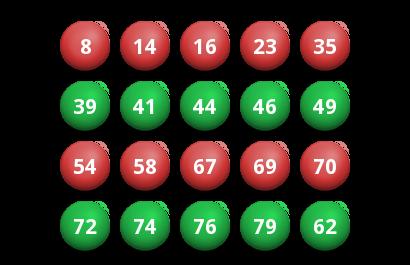 Keno Maroc du Lundi 5 Juin 2017 - Resultat du Tirage 206112 - https://www.resultatloto.co/keno-maroc-du-lundi-5-juin-2017-resultat-du-tirage-206112/