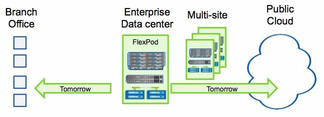 Cisco, NetApp Beef Up FlexPod, ExpressPod For Branch-To-Cloud Scalability | Sysadmin Tutorials http://www.sysadmintutorials.com/forums/showthread.php?1027-Cisco-NetApp-Beef-Up-FlexPod-ExpressPod-For-Branch-To-Cloud-Scalability=1081#post1081