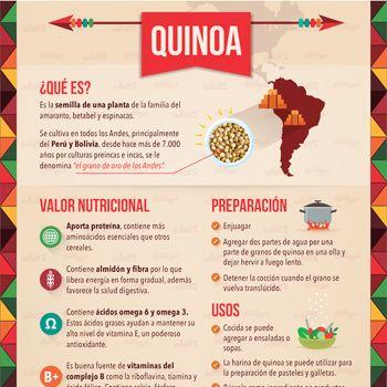 Peso Saludable Insk Quinoa Quinoa Beneficios Y Quinoa Propiedades
