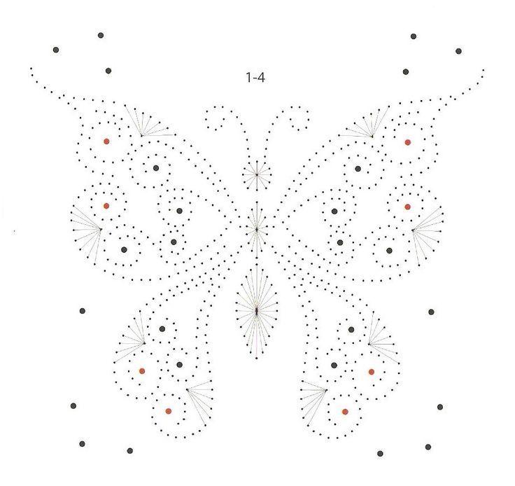 Schmetterling … | Pinteres…