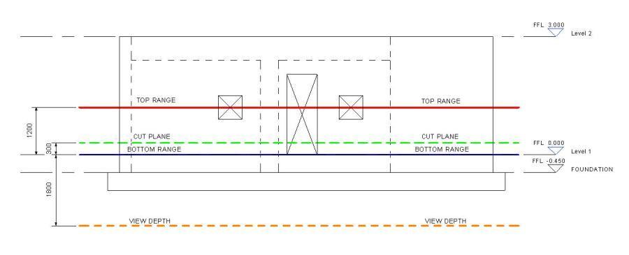 Elevation Showing View Range Settings Revit Architecture Range Architecture