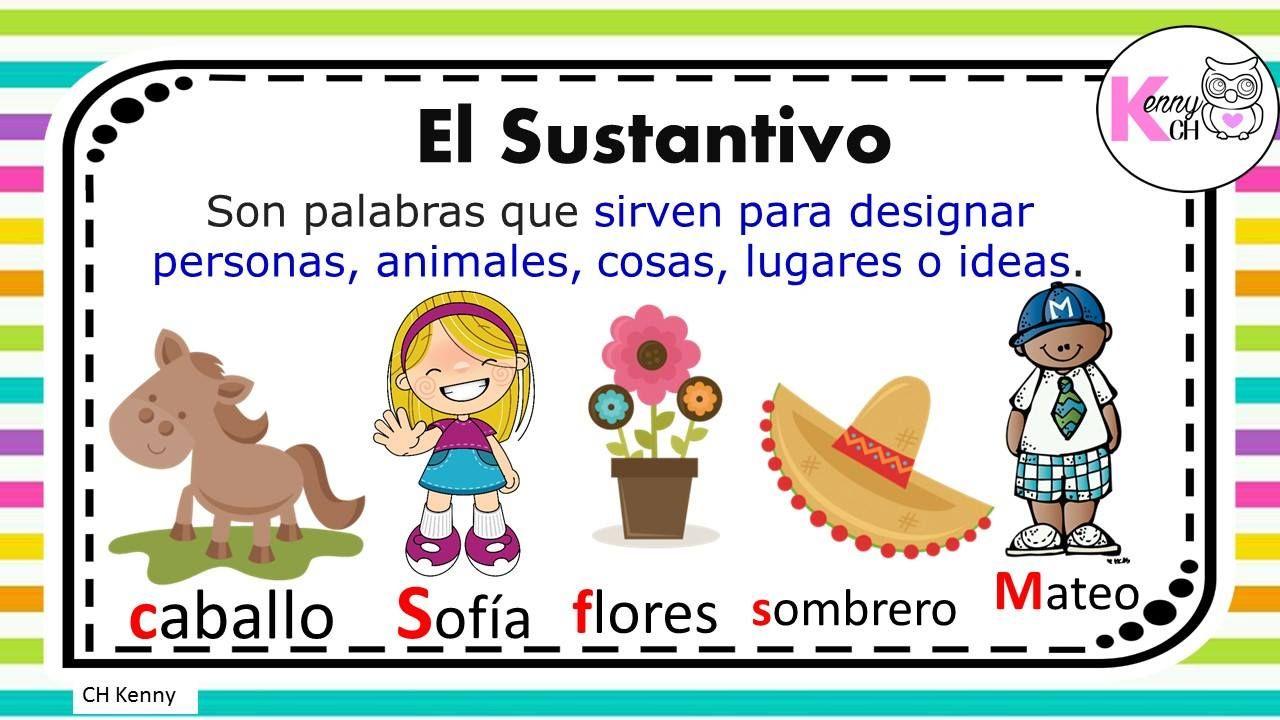 Pin De Maria Esther En Educación Verbos Y Sustantivos Sustantivos Adjetivos Y Verbos Sustantivos Y Adjetivos