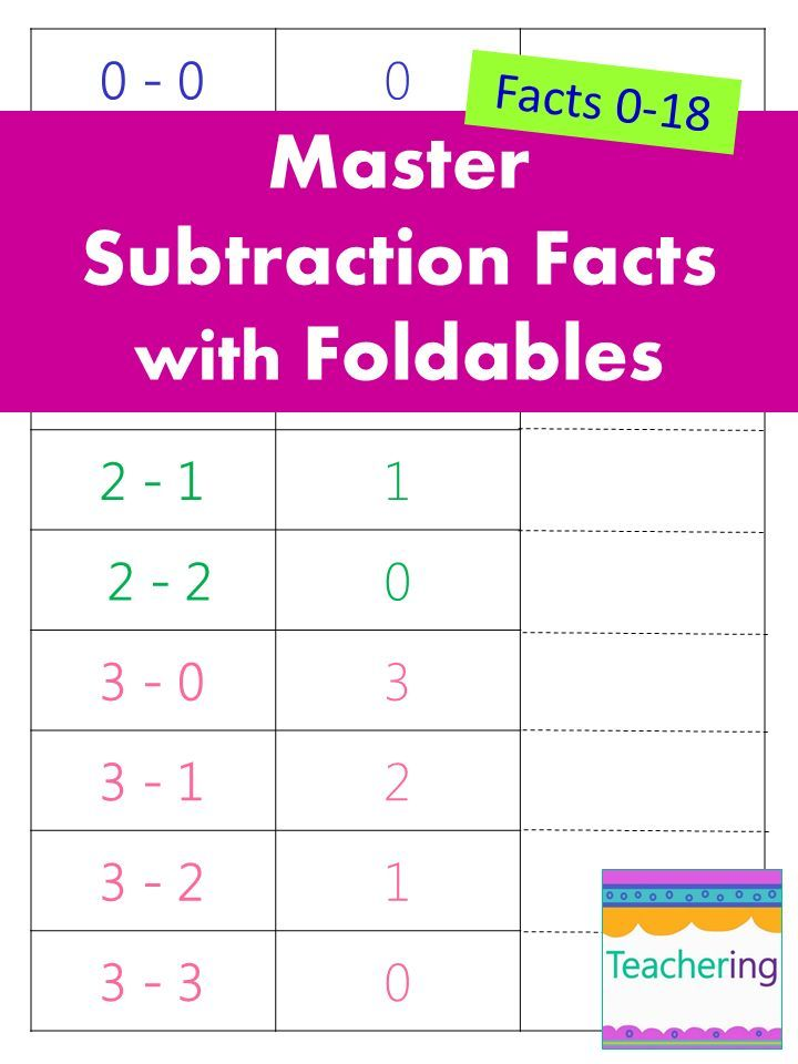 Subtraction Foldables {Interactive Notebook Foldables or Foldable ...